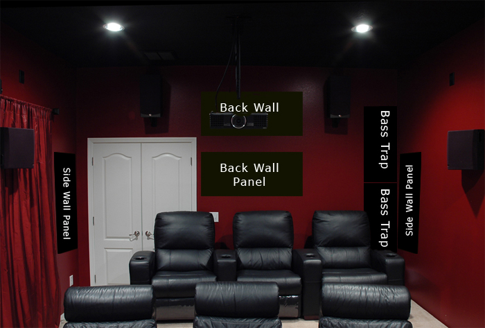 Home Theater Wall Panels acoustic room treatments - home theater - the klipsch audio community